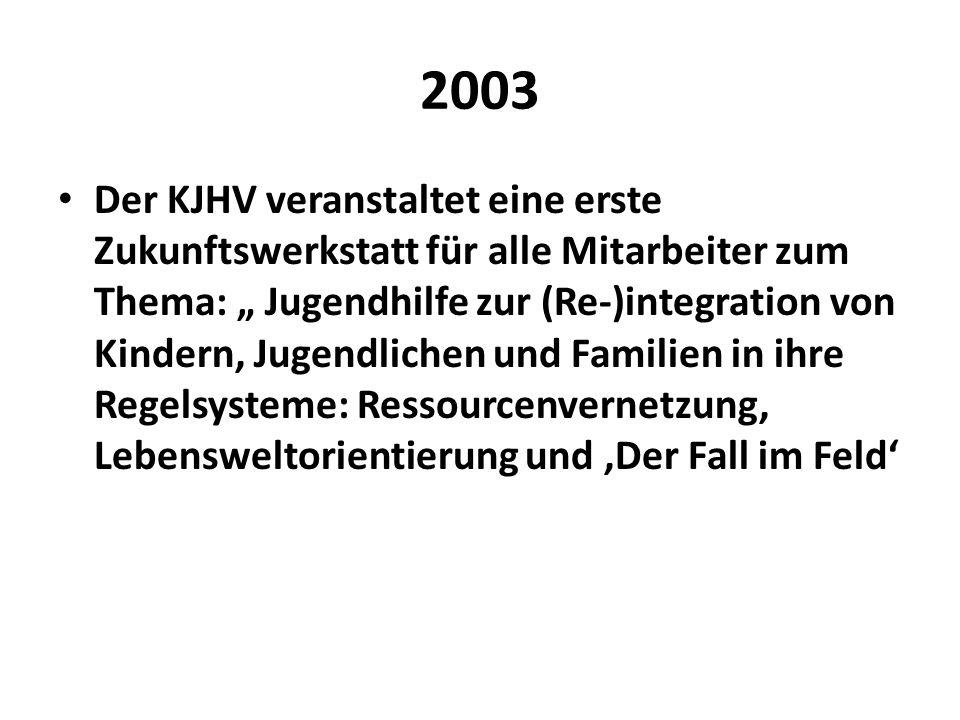 2003 Der KJHV veranstaltet eine erste Zukunftswerkstatt für alle Mitarbeiter zum Thema: Jugendhilfe zur (Re-)integration von Kindern, Jugendlichen und