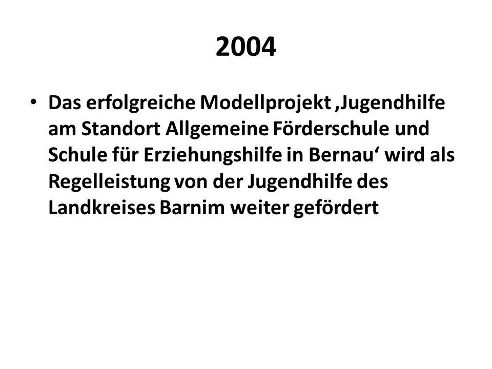 2004 Das erfolgreiche Modellprojekt Jugendhilfe am Standort Allgemeine Förderschule und Schule für Erziehungshilfe in Bernau wird als Regelleistung vo