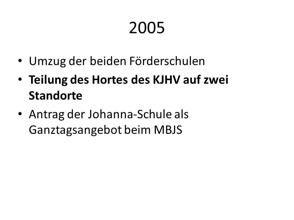 2005 Umzug der beiden Förderschulen Teilung des Hortes des KJHV auf zwei Standorte Antrag der Johanna-Schule als Ganztagsangebot beim MBJS
