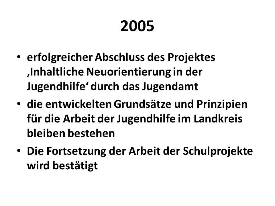 2005 erfolgreicher Abschluss des Projektes Inhaltliche Neuorientierung in der Jugendhilfe durch das Jugendamt die entwickelten Grundsätze und Prinzipi