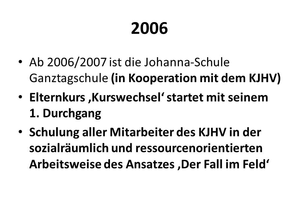 2006 Ab 2006/2007 ist die Johanna-Schule Ganztagschule (in Kooperation mit dem KJHV) Elternkurs Kurswechsel startet mit seinem 1. Durchgang Schulung a