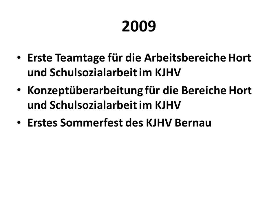 2009 Erste Teamtage für die Arbeitsbereiche Hort und Schulsozialarbeit im KJHV Konzeptüberarbeitung für die Bereiche Hort und Schulsozialarbeit im KJH