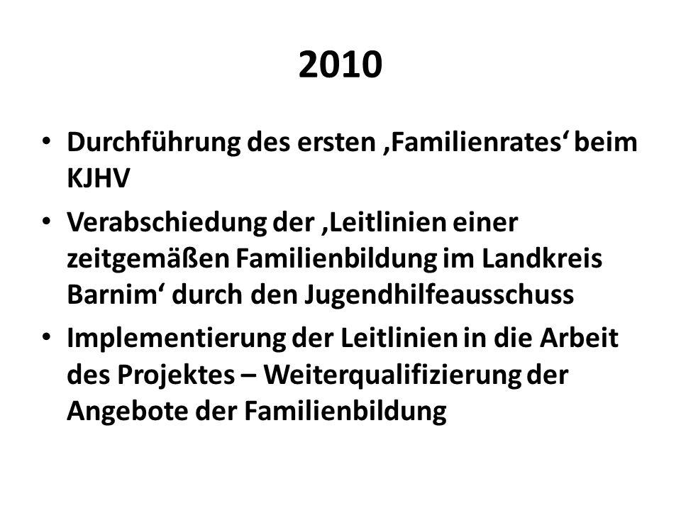 2010 Durchführung des ersten Familienrates beim KJHV Verabschiedung der Leitlinien einer zeitgemäßen Familienbildung im Landkreis Barnim durch den Jug
