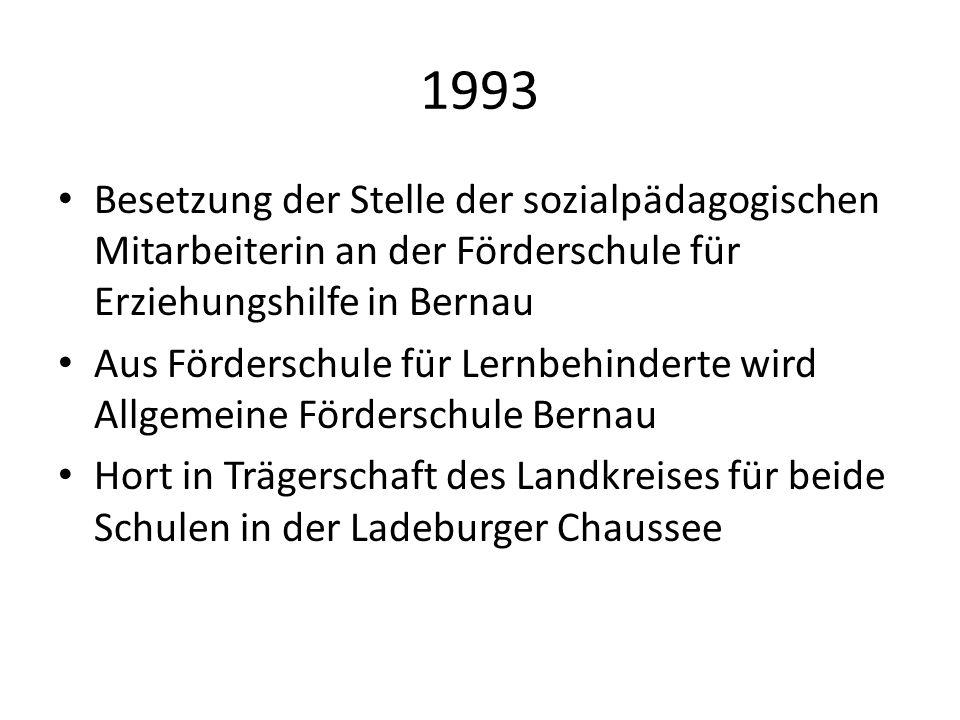 1993 Besetzung der Stelle der sozialpädagogischen Mitarbeiterin an der Förderschule für Erziehungshilfe in Bernau Aus Förderschule für Lernbehinderte