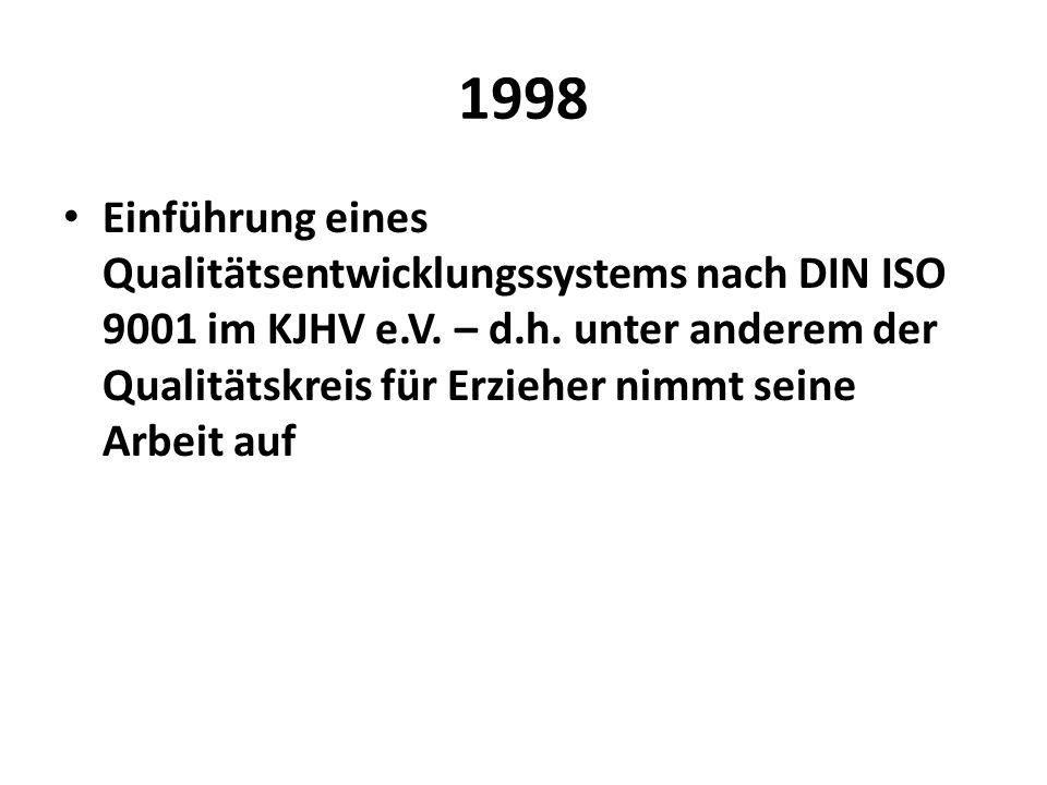 1998 Einführung eines Qualitätsentwicklungssystems nach DIN ISO 9001 im KJHV e.V. – d.h. unter anderem der Qualitätskreis für Erzieher nimmt seine Arb