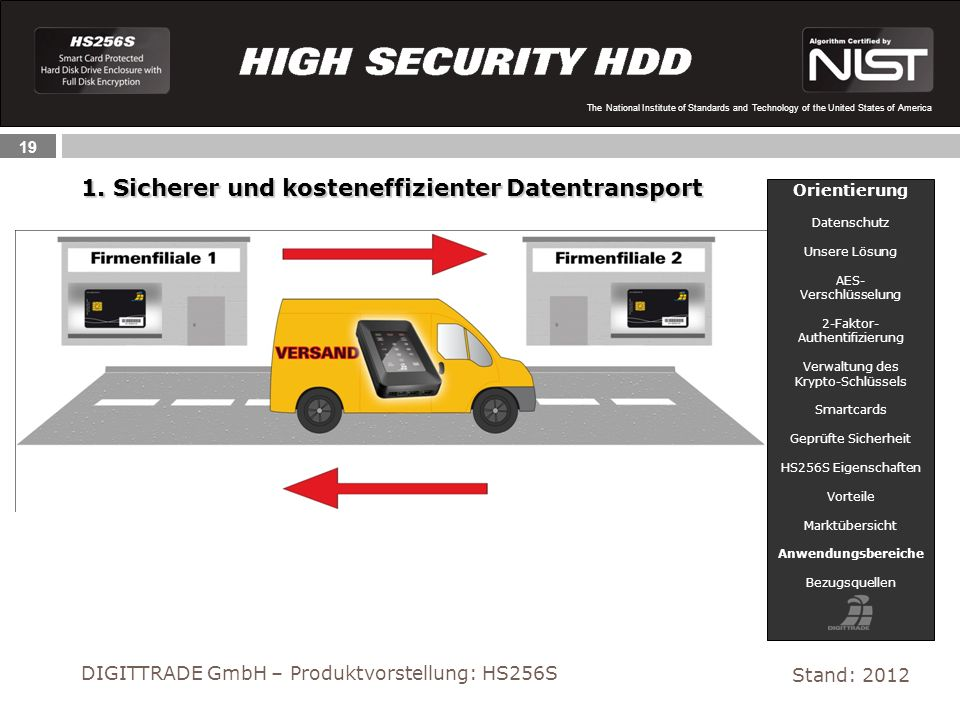 19 The National Institute of Standards and Technology of the United States of America 1. Sicherer und kosteneffizienter Datentransport Stand: 2012 DIG