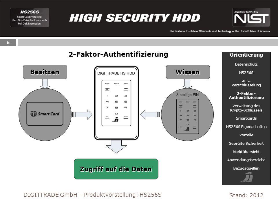 5 The National Institute of Standards and Technology of the United States of America Besitzen Wissen Stand: 2012 DIGITTRADE GmbH – Produktvorstellung: