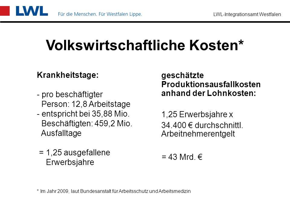 LWL-Integrationsamt Westfalen Kündigungsfälle wegen Krankheit / Leistungsminderung -1063 (39,0%) von 2.726 im Jahr 2011 abgeschlossene Kündigungsschut
