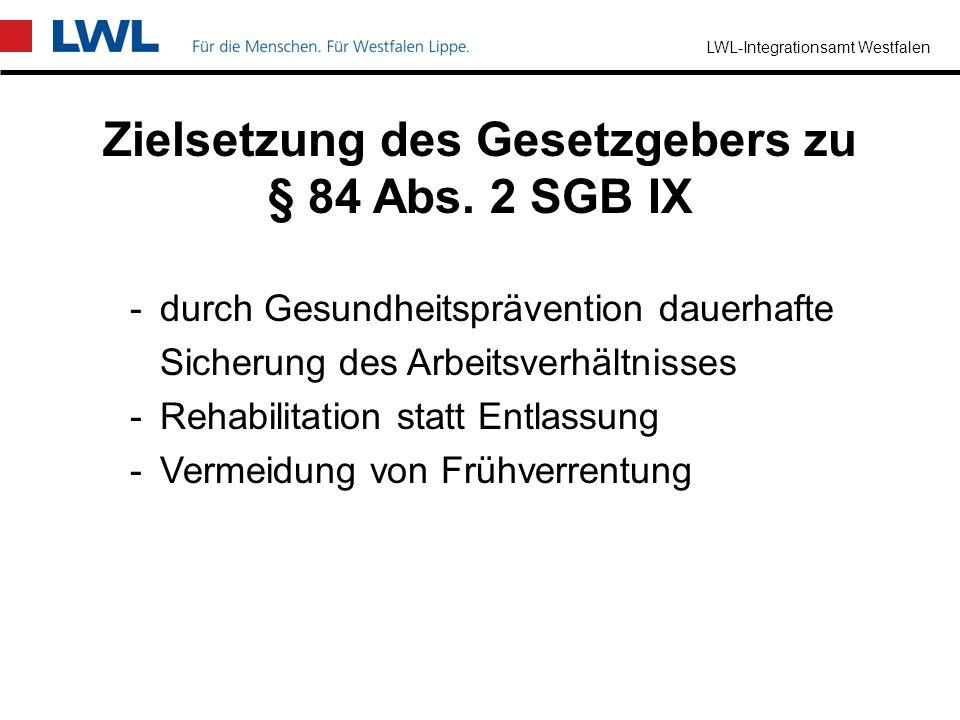 LWL-Integrationsamt Westfalen Volkswirtschaftliche Kosten* geschätzte Produktionsausfallkosten anhand der Lohnkosten: 1,25 Erwerbsjahre x 34.400 durch