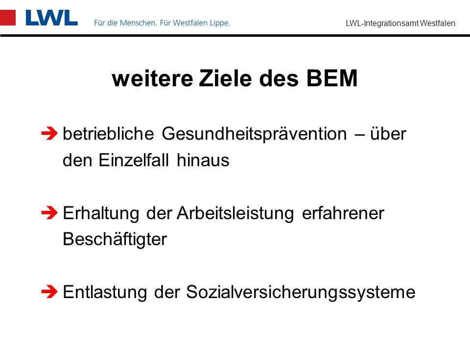 LWL-Integrationsamt Westfalen Ziele des BEM Überwindung der Arbeitsunfähigkeit Vorbeugung vor erneuter Arbeitsunfähigkeit Erhalt des Arbeitsverhältnis