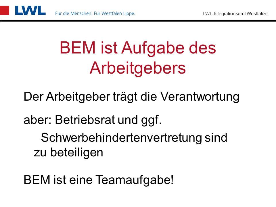 LWL-Integrationsamt Westfalen weitere Ziele des BEM betriebliche Gesundheitsprävention – über den Einzelfall hinaus Erhaltung der Arbeitsleistung erfa