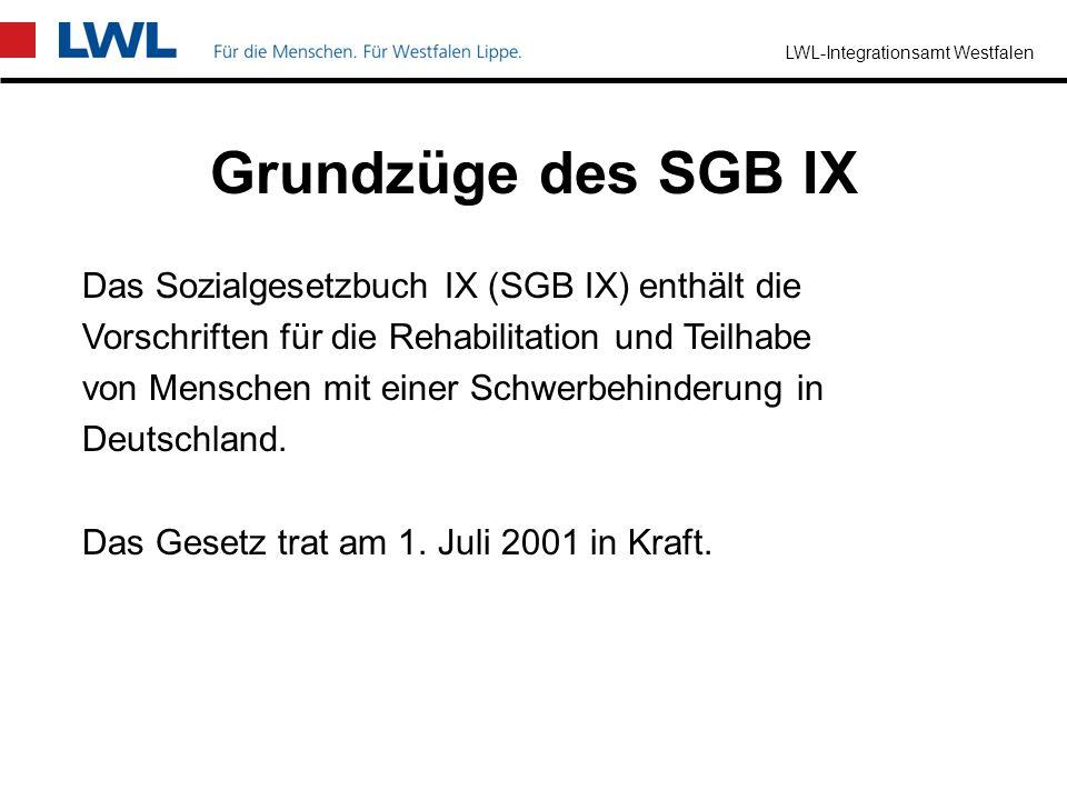 LWL-Integrationsamt Westfalen Inhalte –Grundzüge des SGB IX –Arbeitgeberpflichten –Prävention / Betriebliches Eingliederungsmanagement –besonderer Kün