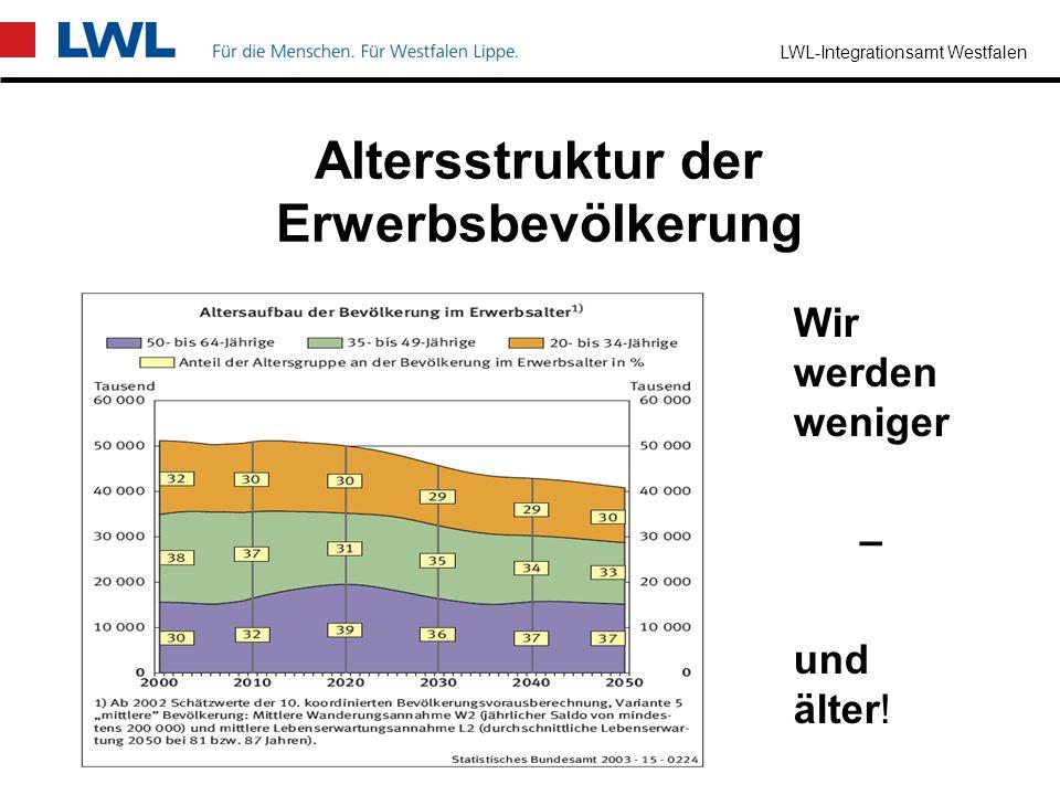LWL-Integrationsamt Westfalen Betriebliches Eingliederungsmanagement Hintergründe und Zielsetzung des § 84 Abs. 2 SGB IX