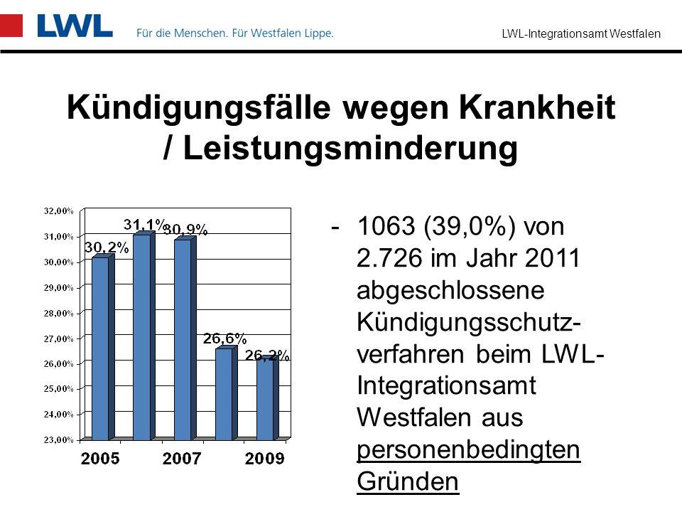 LWL-Integrationsamt Westfalen Altersstruktur der Erwerbsbevölkerung Wir werden weniger – und älter!
