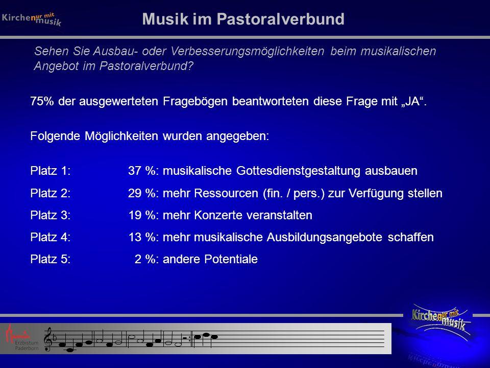 Musik im Pastoralverbund Sehen Sie Ausbau- oder Verbesserungsmöglichkeiten beim musikalischen Angebot im Pastoralverbund.