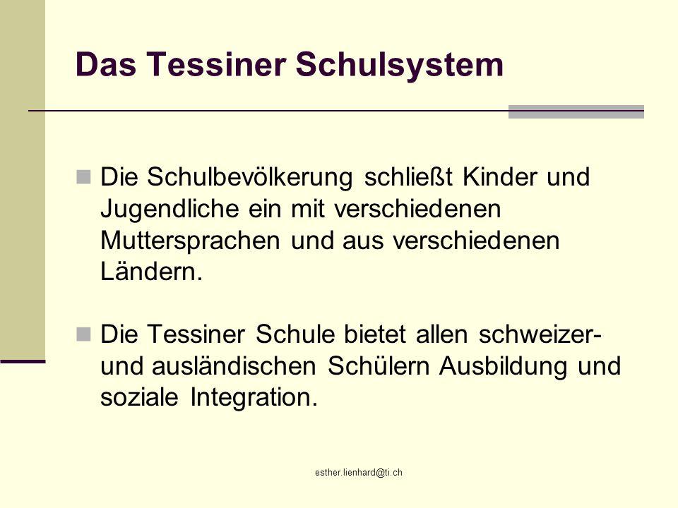 esther.lienhard@ti.ch Das Tessiner Schulsystem Die Schulbevölkerung schließt Kinder und Jugendliche ein mit verschiedenen Muttersprachen und aus versc