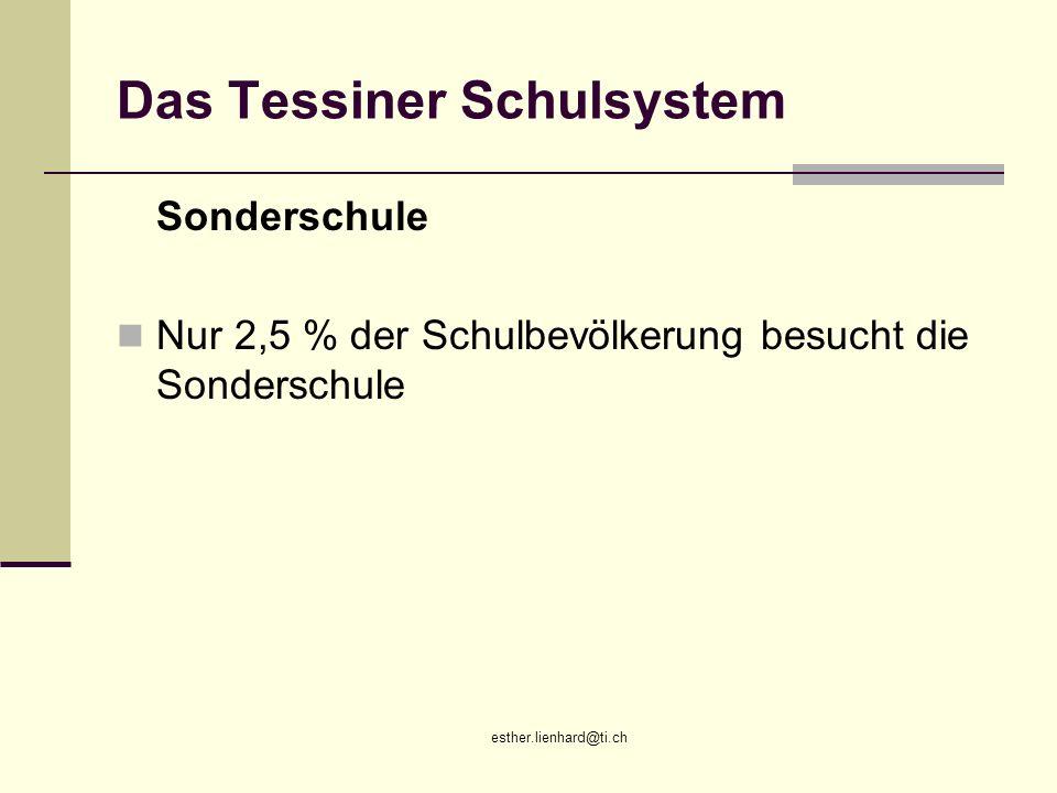 esther.lienhard@ti.ch Das Tessiner Schulsystem Sonderschule Nur 2,5 % der Schulbevölkerung besucht die Sonderschule