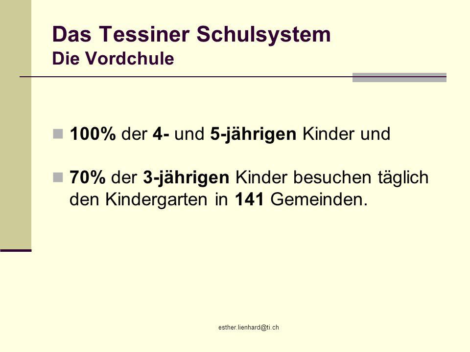 esther.lienhard@ti.ch Das Tessiner Schulsystem Die Vordchule 100% der 4- und 5-jährigen Kinder und 70% der 3-jährigen Kinder besuchen täglich den Kind