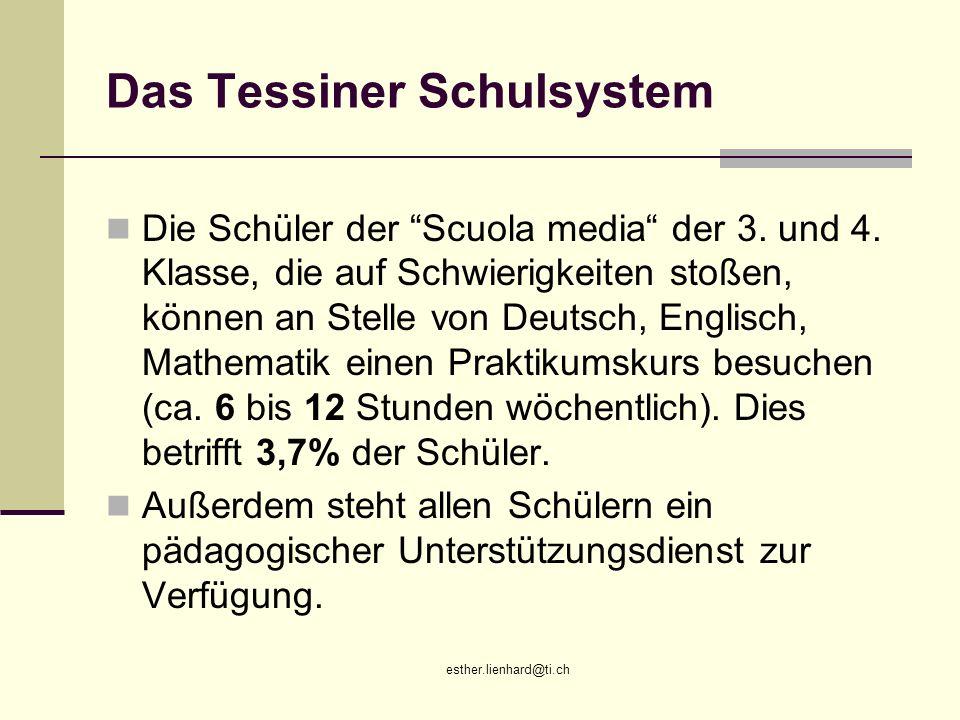 esther.lienhard@ti.ch Das Tessiner Schulsystem Die Schüler der Scuola media der 3. und 4. Klasse, die auf Schwierigkeiten stoßen, können an Stelle von