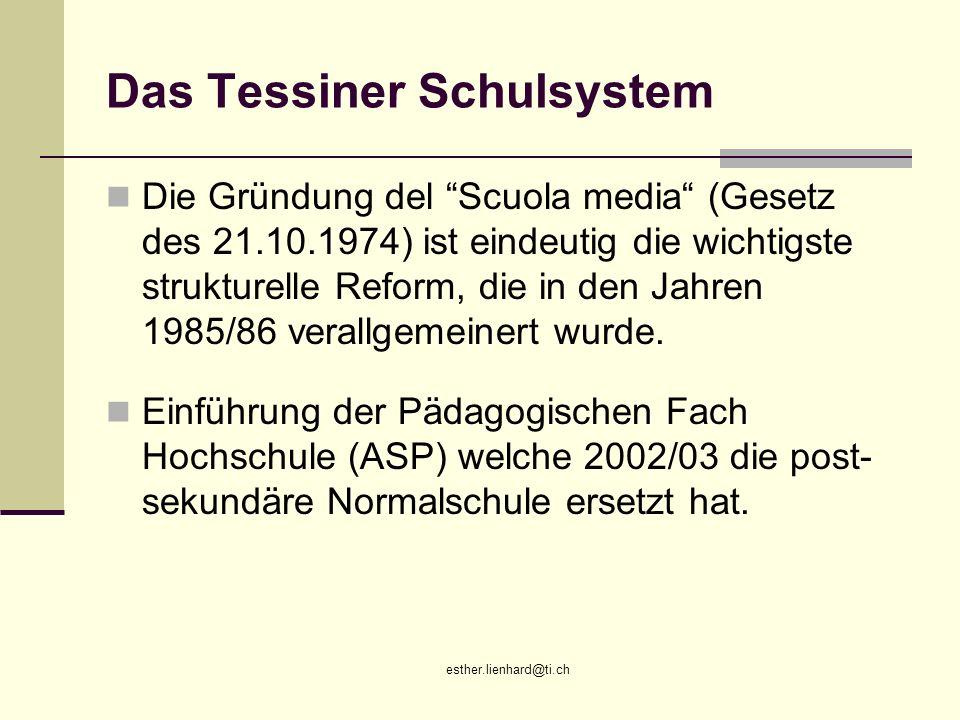esther.lienhard@ti.ch Das Tessiner Schulsystem Die Gründung del Scuola media (Gesetz des 21.10.1974) ist eindeutig die wichtigste strukturelle Reform,