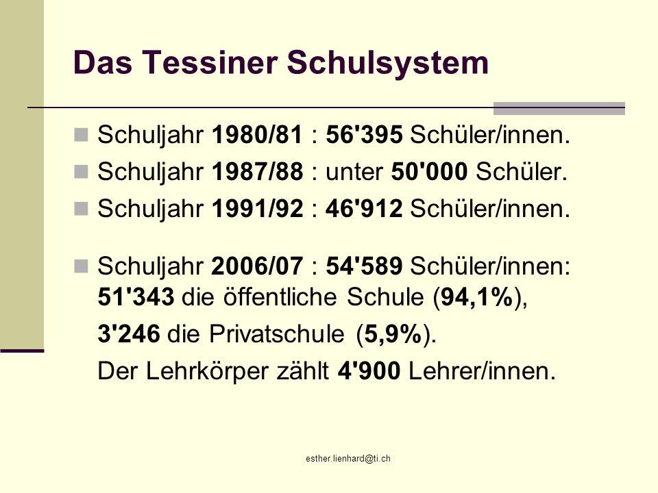 esther.lienhard@ti.ch Das Tessiner Schulsystem Schuljahr 1980/81 : 56'395 Schüler/innen. Schuljahr 1987/88 : unter 50'000 Schüler. Schuljahr 1991/92 :