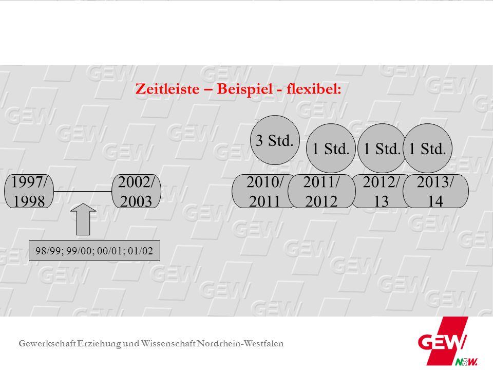 Gewerkschaft Erziehung und Wissenschaft Nordrhein-Westfalen Zeitleiste – Beispiel - flexibel: oder 1997/ 1998 2002/ 2003 98/99; 99/00; 00/01; 01/02 2010/ 2011 2012/ 13 2 Std.