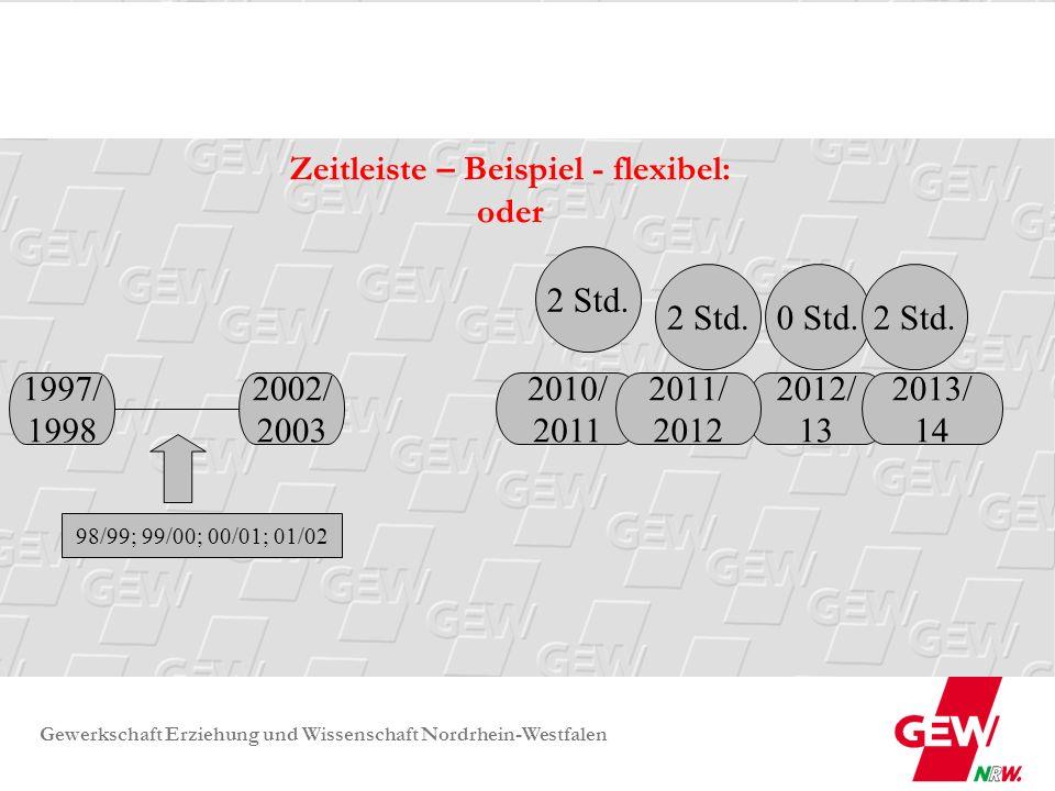 Gewerkschaft Erziehung und Wissenschaft Nordrhein-Westfalen Zeitleiste – Beispiel - flexibel: oder 1997/ 1998 2002/ 2003 98/99; 99/00; 00/01; 01/02 2010/ 2011 2012/ 13 3 Std.