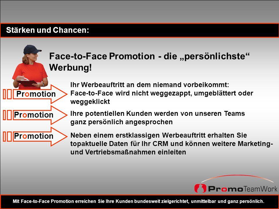 Nachweisbare Erfolge: Kundenkontakte Probeabonnenten Testpersonen für Marktforschungszwecke Preisausschreiben Teilnehmer/innen mtl.Kurz-und Festabonnenten pro Jahr Sampling - Aktionen pro Jahr 10.000.000500.00010.00040.0005.000400 - 500 Mit Face-to-Face Promotion erreichen Sie Ihre Kunden bundesweit zielgerichtet, unmittelbar und ganz persönlich.