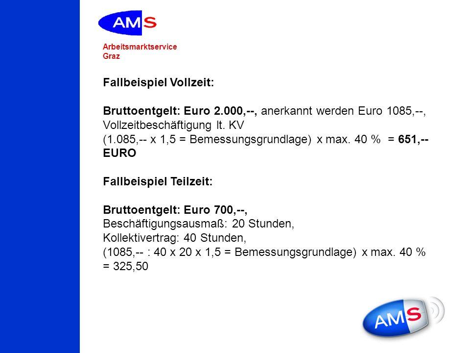 Arbeitsmarktservice Graz Fallbeispiel Vollzeit: Bruttoentgelt: Euro 2.000,--, anerkannt werden Euro 1085,--, Vollzeitbeschäftigung lt. KV (1.085,-- x