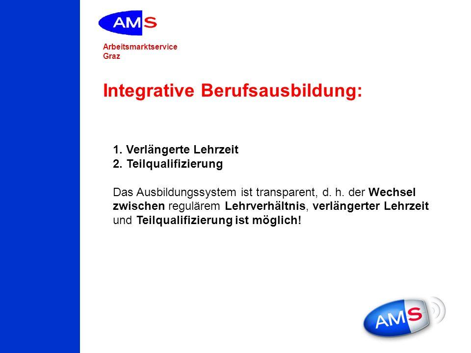 Arbeitsmarktservice Graz 1. Verlängerte Lehrzeit 2. Teilqualifizierung Das Ausbildungssystem ist transparent, d. h. der Wechsel zwischen regulärem Leh