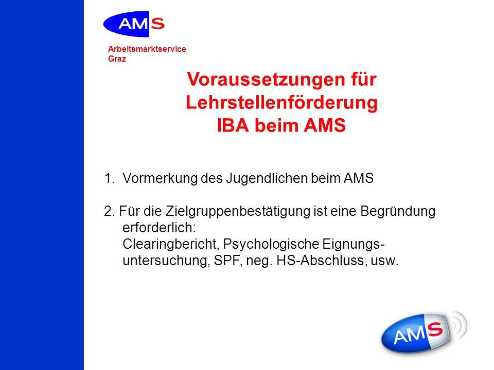 Arbeitsmarktservice Graz 1.Vormerkung des Jugendlichen beim AMS 2. Für die Zielgruppenbestätigung ist eine Begründung erforderlich: Clearingbericht, P