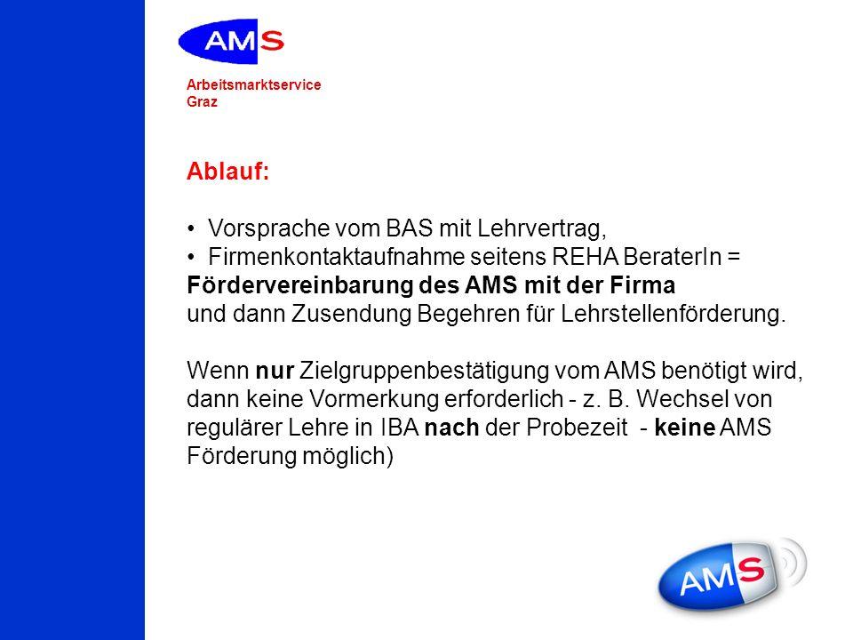 Arbeitsmarktservice Graz Ablauf: Vorsprache vom BAS mit Lehrvertrag, Firmenkontaktaufnahme seitens REHA BeraterIn = Fördervereinbarung des AMS mit der