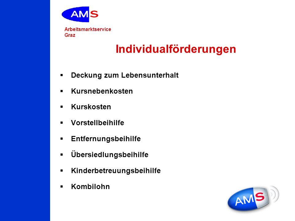 Arbeitsmarktservice Graz Individualförderungen Deckung zum Lebensunterhalt Kursnebenkosten Kurskosten Vorstellbeihilfe Entfernungsbeihilfe Übersiedlun