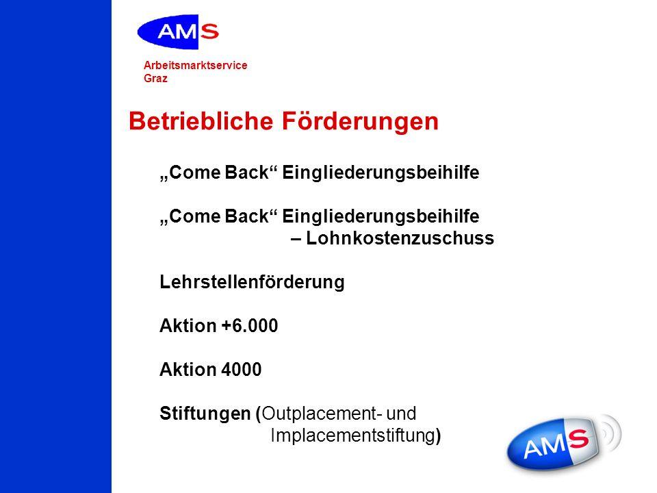 Arbeitsmarktservice Graz Betriebliche Förderungen Come Back Eingliederungsbeihilfe – Lohnkostenzuschuss Lehrstellenförderung Aktion +6.000 Aktion 4000