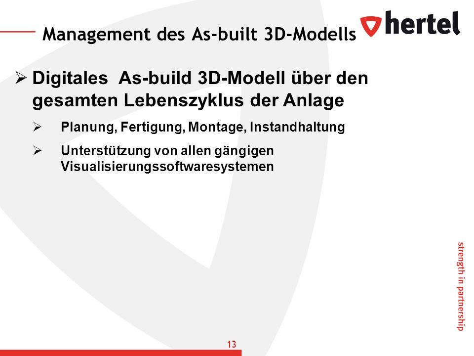 Management des As-built 3D-Modells Digitales As-build 3D-Modell über den gesamten Lebenszyklus der Anlage Planung, Fertigung, Montage, Instandhaltung