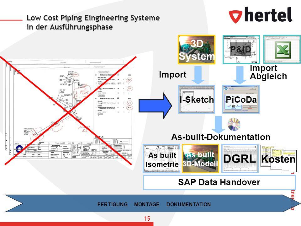 Low Cost Piping Eingineering Systeme in der Ausführungsphase Kosten FERTIGUNG MONTAGE DOKUMENTATION I-Sketch 3D System Import Abgleich As-built-Dokume
