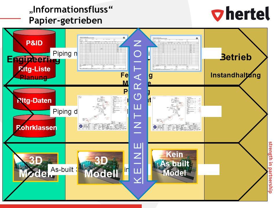Informationsfluss Papier-getrieben P&ID Pipe list 3D data Catalog P&ID Rltg-Liste Rltg-Daten Rohrklassen 3D Model 3D Modell Engineering Planung Ausfüh