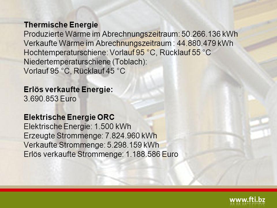 Thermische Energie Produzierte Wärme im Abrechnungszeitraum: 50.266.136 kWh Verkaufte Wärme im Abrechnungszeitraum : 44.880.479 kWh Hochtemperaturschiene: Vorlauf 95 °C, Rücklauf 55 °C Niedertemperaturschiene (Toblach): Vorlauf 95 °C, Rücklauf 45 °C Erlös verkaufte Energie: 3.690.853 Euro Elektrische Energie ORC Elektrische Energie: 1.500 kWh Erzeugte Strommenge: 7.824.960 kWh Verkaufte Strommenge: 5.298.159 kWh Erlös verkaufte Strommenge: 1.188.586 Euro