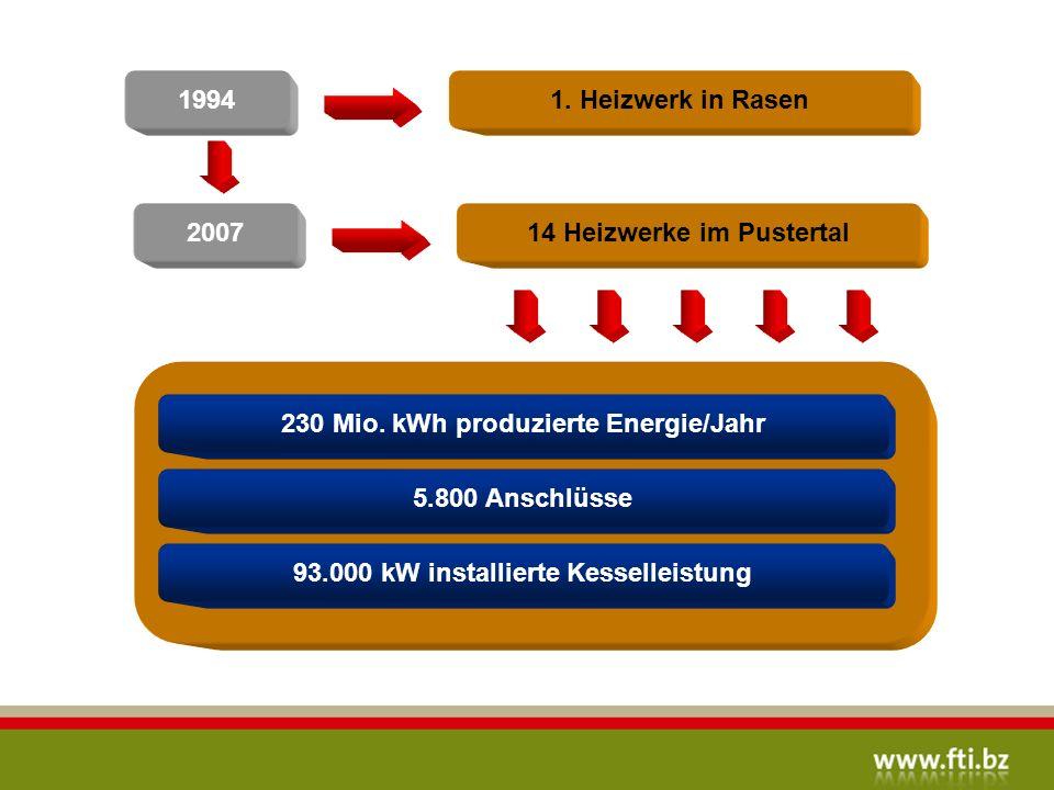 19941.Heizwerk in Rasen 200714 Heizwerke im Pustertal 230 Mio.