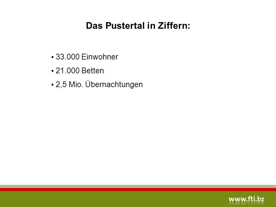 Das Pustertal in Ziffern: 33.000 Einwohner 21.000 Betten 2,5 Mio. Übernachtungen