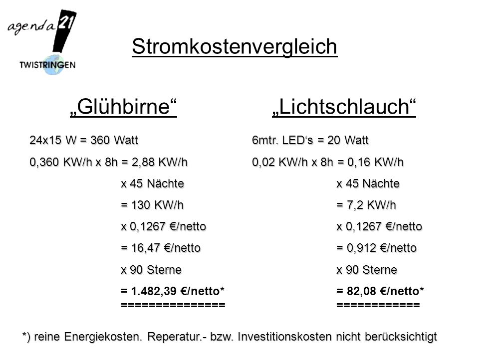 Glühbirne 24x15 W = 360 Watt 0,360 KW/h x 8h = 2,88 KW/h x 45 Nächte x 45 Nächte = 130 KW/h = 130 KW/h x 0,1267 /netto x 0,1267 /netto = 16,47 /netto = 16,47 /netto x 90 Sterne x 90 Sterne = 1.482,39 /netto* =============== 6mtr.