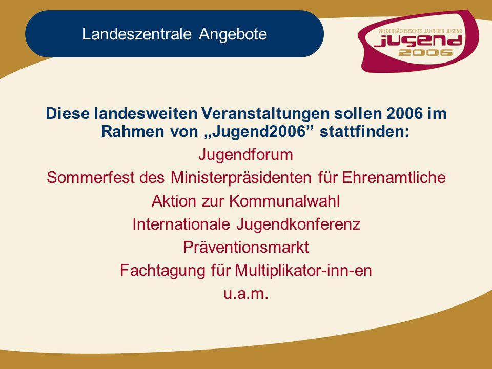 Landeszentrale Angebote: Jugendforum Termin: 05.