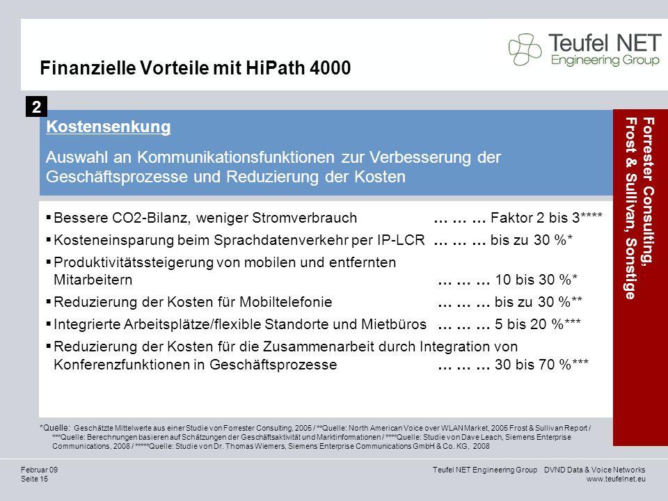 Seite 15 Teufel NET Engineering Group DVND Data & Voice Networks www.teufelnet.eu Februar 09 Finanzielle Vorteile mit HiPath 4000 Kostensenkung Auswah