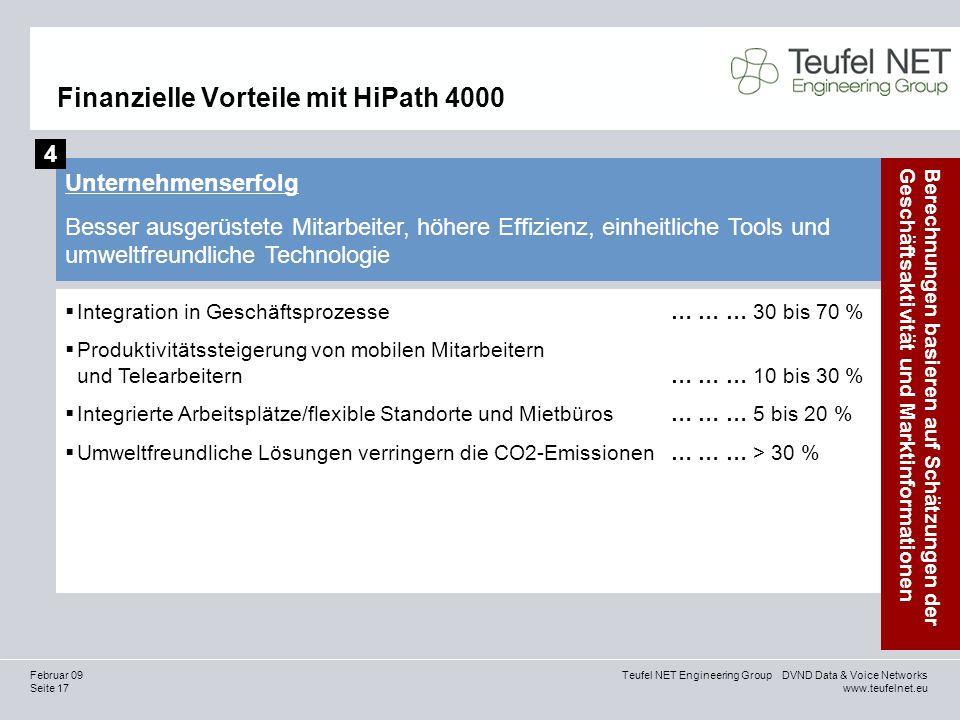 Seite 17 Teufel NET Engineering Group DVND Data & Voice Networks www.teufelnet.eu Februar 09 Finanzielle Vorteile mit HiPath 4000 Unternehmenserfolg B