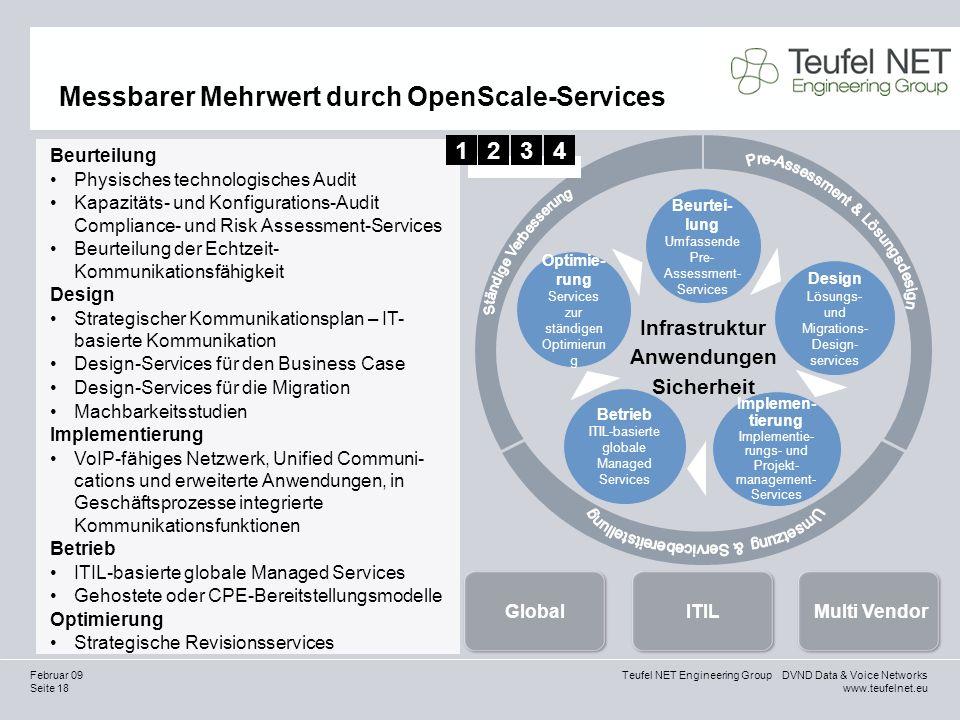 Seite 18 Teufel NET Engineering Group DVND Data & Voice Networks www.teufelnet.eu Februar 09 Messbarer Mehrwert durch OpenScale-Services Beurteilung P