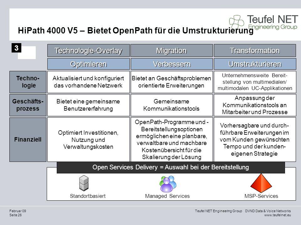 Seite 26 Teufel NET Engineering Group DVND Data & Voice Networks www.teufelnet.eu Februar 09 HiPath 4000 V5 – Bietet OpenPath für die Umstrukturierung