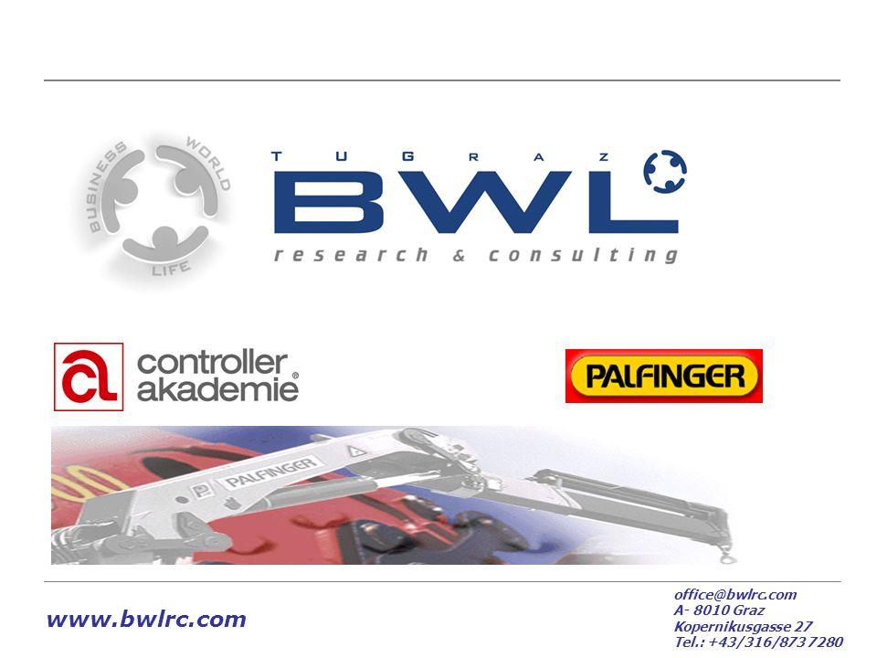 www.bwlrc.com office@bwlrc.com Tel.: +43/316/873 7280 Technische Universität Graz o.Prof.