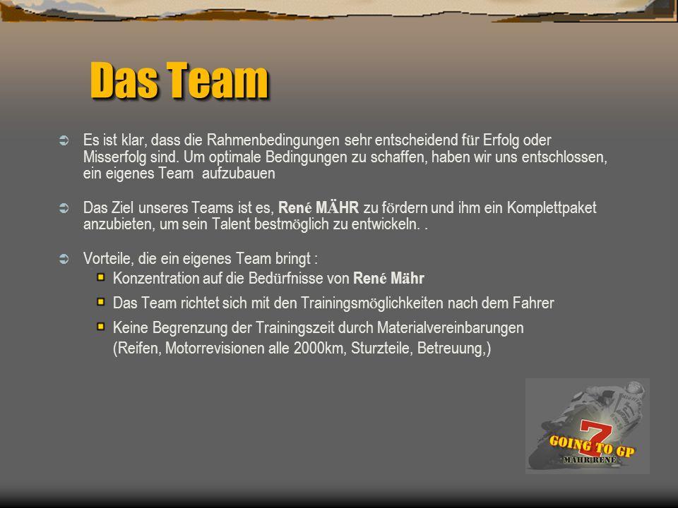 Das Team Das Team Es ist klar, dass die Rahmenbedingungen sehr entscheidend f ü r Erfolg oder Misserfolg sind. Um optimale Bedingungen zu schaffen, ha