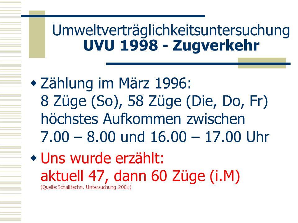 Umweltverträglichkeitsuntersuchung UVU 1998 - Zugverkehr Zählung im März 1996: 8 Züge (So), 58 Züge (Die, Do, Fr) höchstes Aufkommen zwischen 7.00 – 8