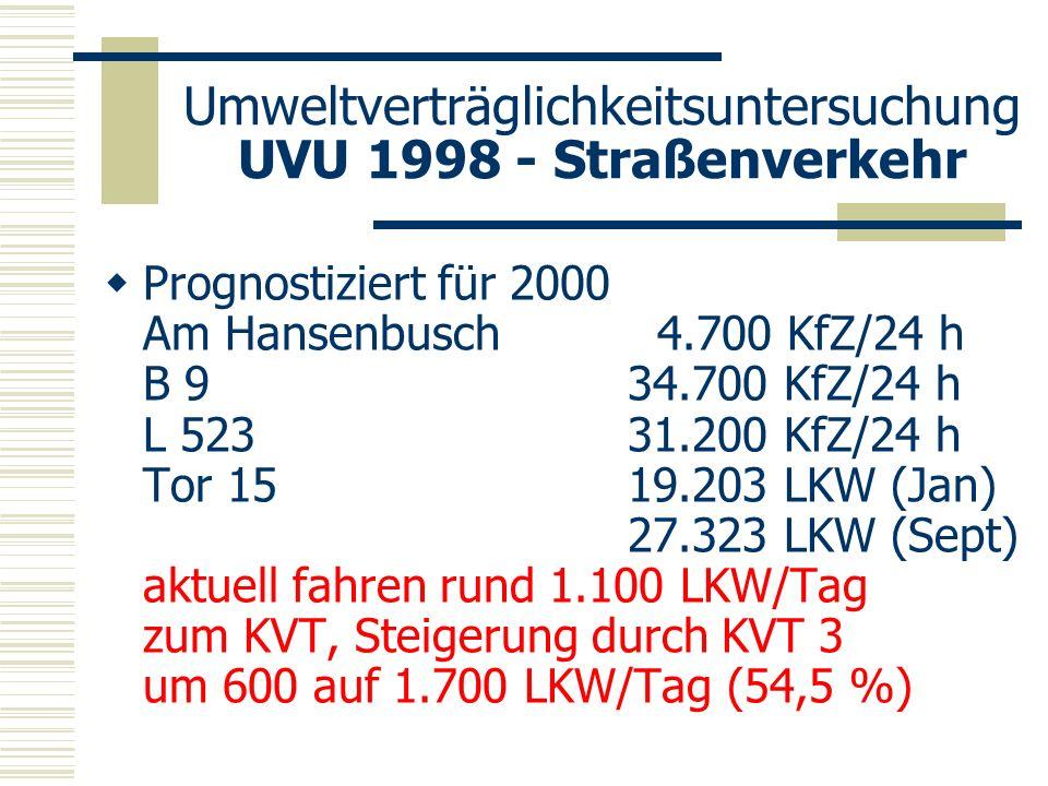 Umweltverträglichkeitsuntersuchung UVU 1998 - Straßenverkehr Prognostiziert für 2000 Am Hansenbusch 4.700 KfZ/24 h B 934.700 KfZ/24 h L 52331.200 KfZ/